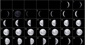Get Printable Calendar Moon Phases July 2016 Calendar