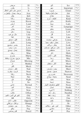 أكثر الكلمات استعمالا في اللغة الانجليزية 500 كلمة PDF