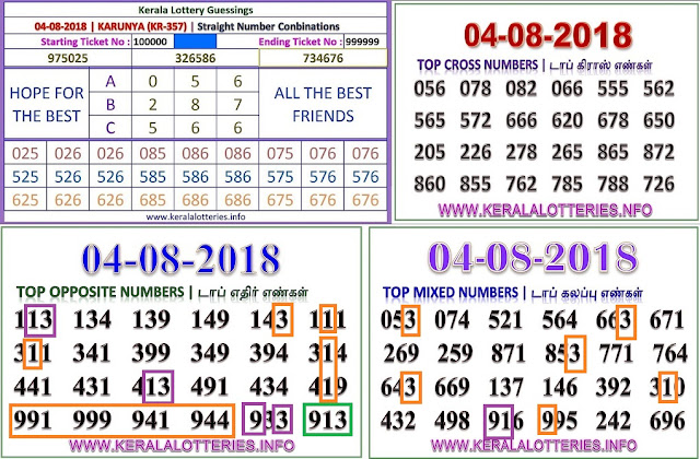 KARUNYA KR-357 abc numbers kerala lottery guessing by keralalotteries ON 04-08-2018