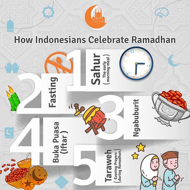 Foto Gambar Meme Bulan Ramadhan 2017 Terbaru Paling Keren, Bisa Untuk DP BBM,Path, Line, Instagram
