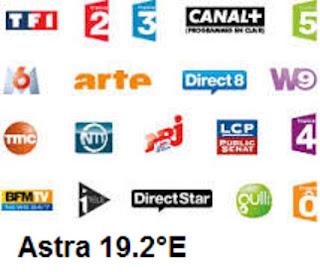 frequence de bouquet E! HD France