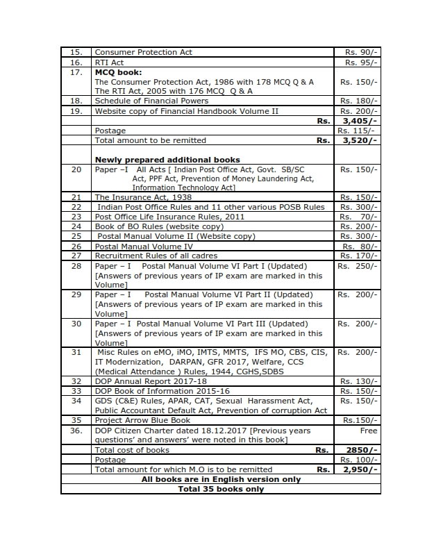 Revised catalogue dated 07 03 2019 for PSS Group