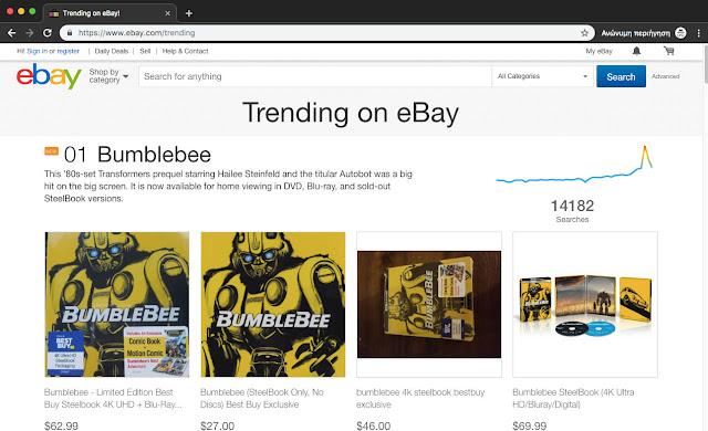 Trending on ebay