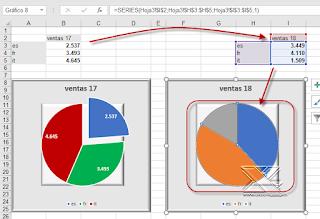 Opciones de gráfico de Excel