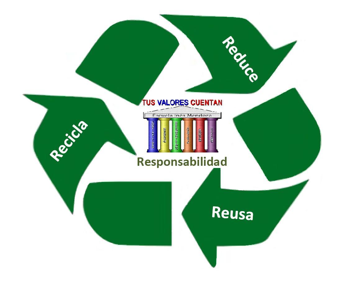 Los de la Ins Recicla Es tu Responsabilidad