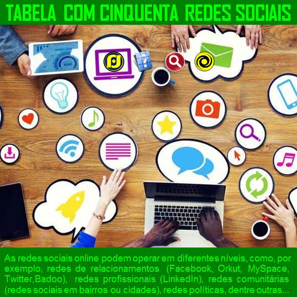 Tabela com cinquenta redes sociais