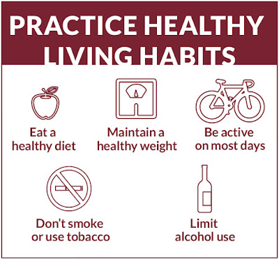 Healthy Living Habits, Infographic, Million Hearts