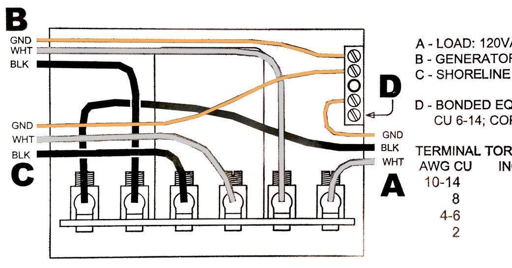 The Lazy Daze Companion: Replacing The Automatic Transfer
