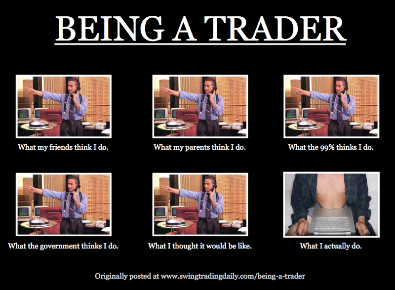 How does professional forex trader trade
