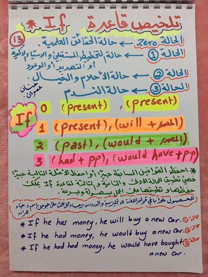 شرح قاعدة If الشرطية للدكتورة حنان عمران
