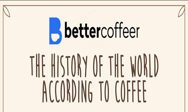 The History of the World According to Coffee