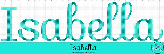Nome Isabella em Ponto Cruz