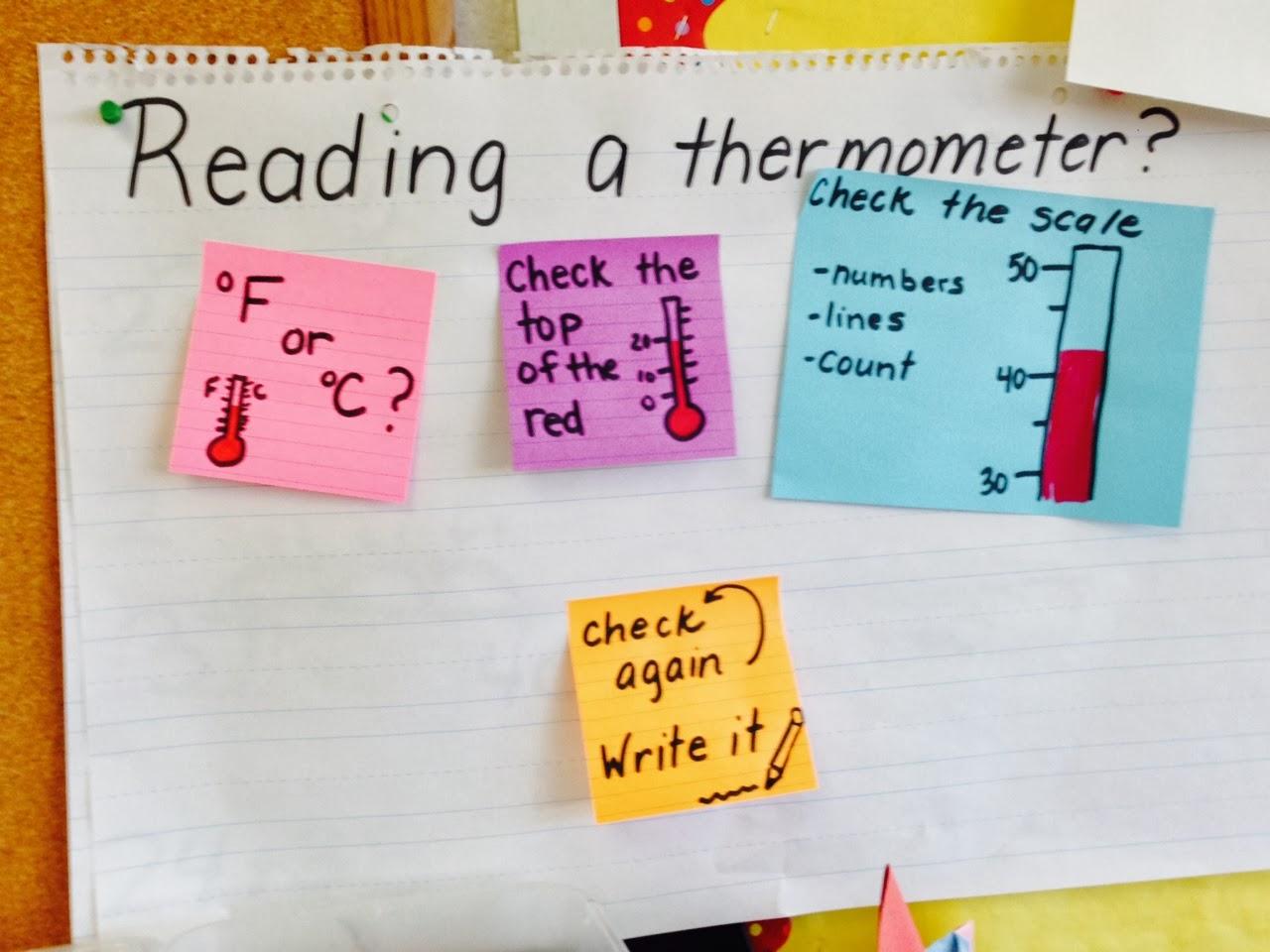 Elementary Math Wiz Chart Sharing Reading Temperature On