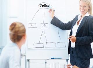 Bisnis, Bisnis MLM, Upline, Upline MLM, Cara Menjadi Upline, Upline Benar, MLM Benar