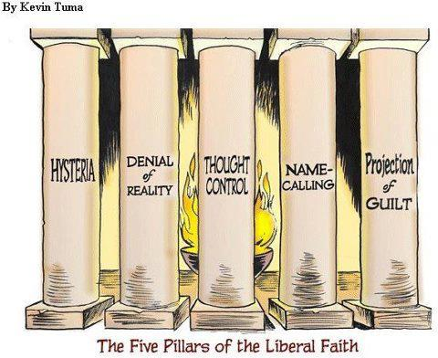The Five Pillars Of Liberal Faith