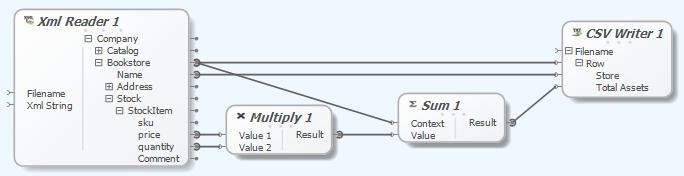 Liquid Data Mapper - Contexts