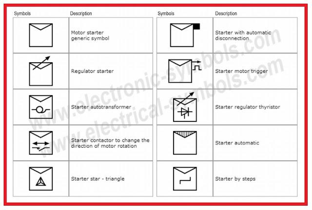 Symbols of Motor Starters | Elec Eng World