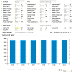 PolyITAN 9600 baud Telemetry