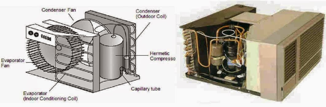 Image Result For Electric Central Heating Furnace