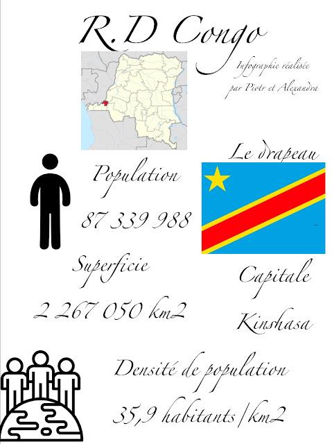 Affiche R.D. Congo (Keynote)