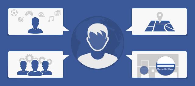 [ CHIA SẺ ] Facebook Marketing 0 đồng với 8 nguyên tắc vàng
