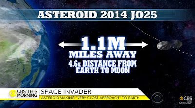 Massive Asteroid To Buzz By Earth Today