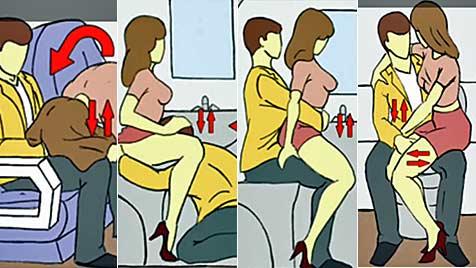 Anleitung Sex