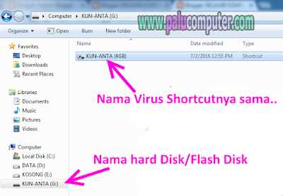 virus shortcut di flash disk