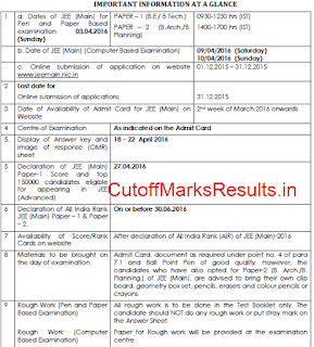 JEE Main Result 2016 Score Card AIR dates
