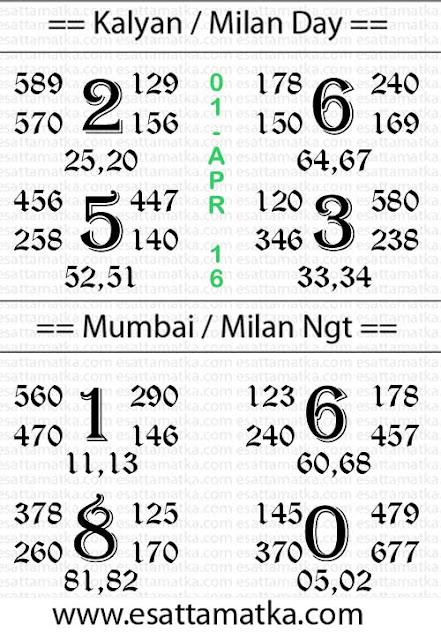 Satta Matka Result Chart {1 April 2016}