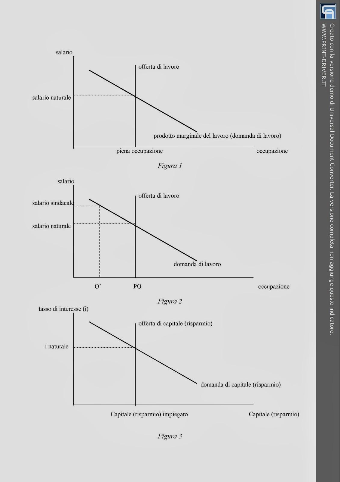 Politica Amp Economiablog La Critica Dell Economia Politica