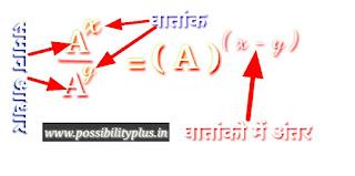 www.possibilityplus.in
