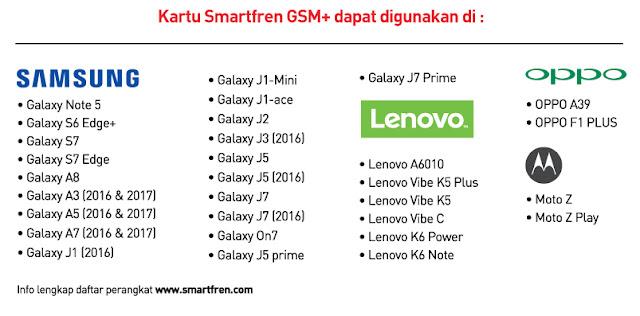 Cara Menggunakan Smartfren 4G LTE di HP GSM (Xiaomi, Oppo, Samsung, Vivo / Semua Merk)