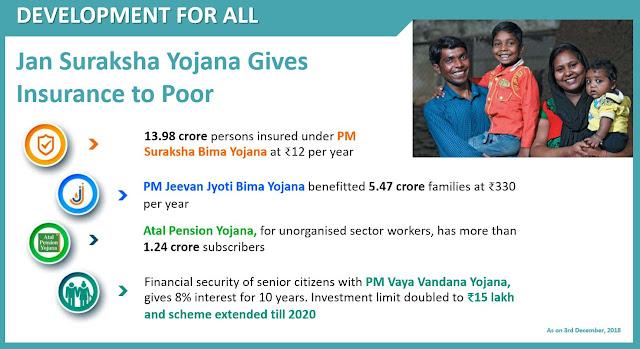 Jan Suraksha Yojana Gives Insurance to Poor