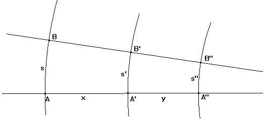 Le geometrie non Euclidee: Gauss, Lobacevskij, Bolyai 11