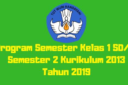 Program Semester Kelas 1 SD/MI Semester 2 Kurikulum 2013 Tahun 2019