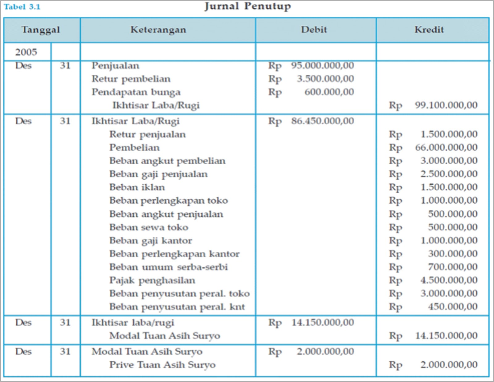 jurnal mengenai diabetes mellitus
