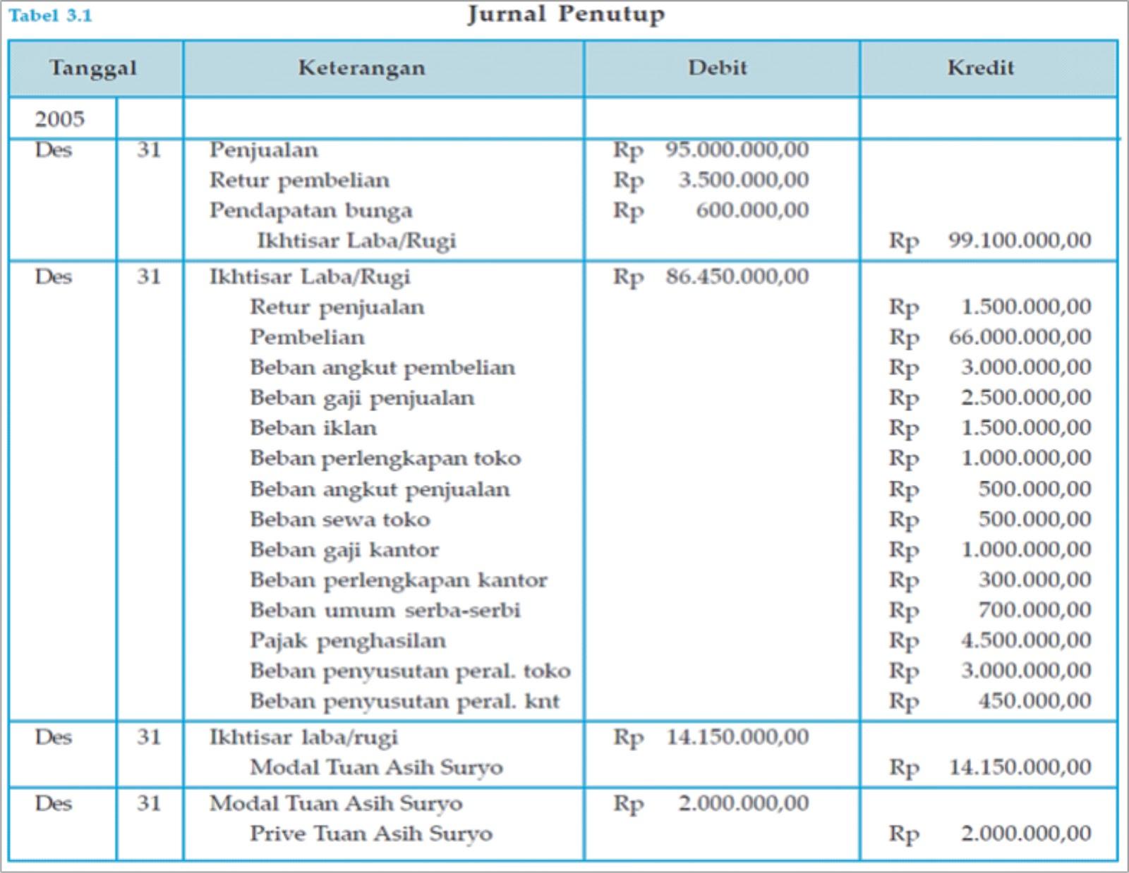 Contoh Proposal Skripsi Akuntansi To Word