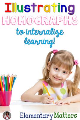 Internalize Learning