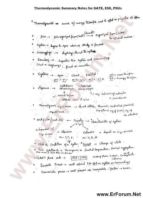 thermodynamics-short-notes