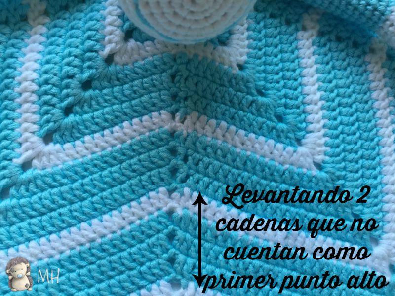 MADRES HIPERACTIVAS: manualidades y DIY con y para niños: Manta de ...