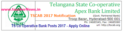 TS Co Operative Bank Posts 2017 Apply Online Test Notification, Vacancies, Selection List, Hall tickets