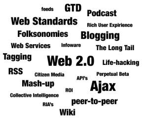 núvem de tags - categorização do usuários