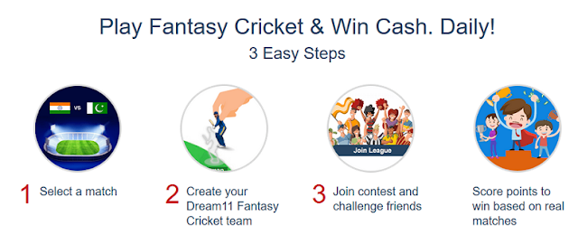 Dream 11 earn real cash,Earn cash by Betting,Earn money by playing cricket,earn money by playing football
