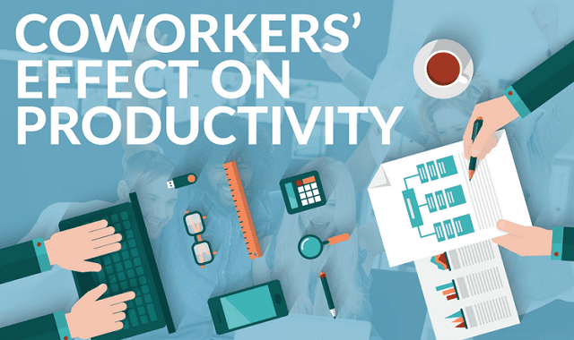 Image: Coworkers' Effect on Productivity