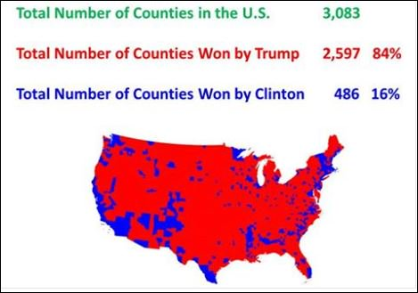 The Electoral College founded by The Founding Fathers is a brilliant idea! 84pct%2Bto%2B16pct%253Dmad%2Bas%2Bhell