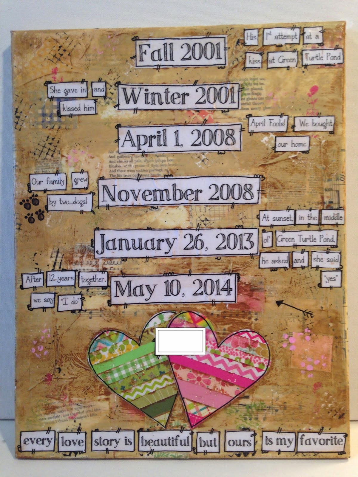 dates sign, favorite dates, date subway art, subway art, mixed media