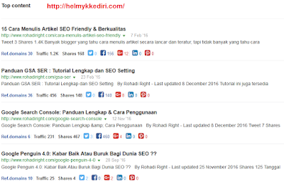 Cara mengetahui backlink website dengan ahref5