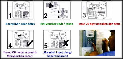 Tips Lulus USM STAN di Jakarta  - 0812 194 4044