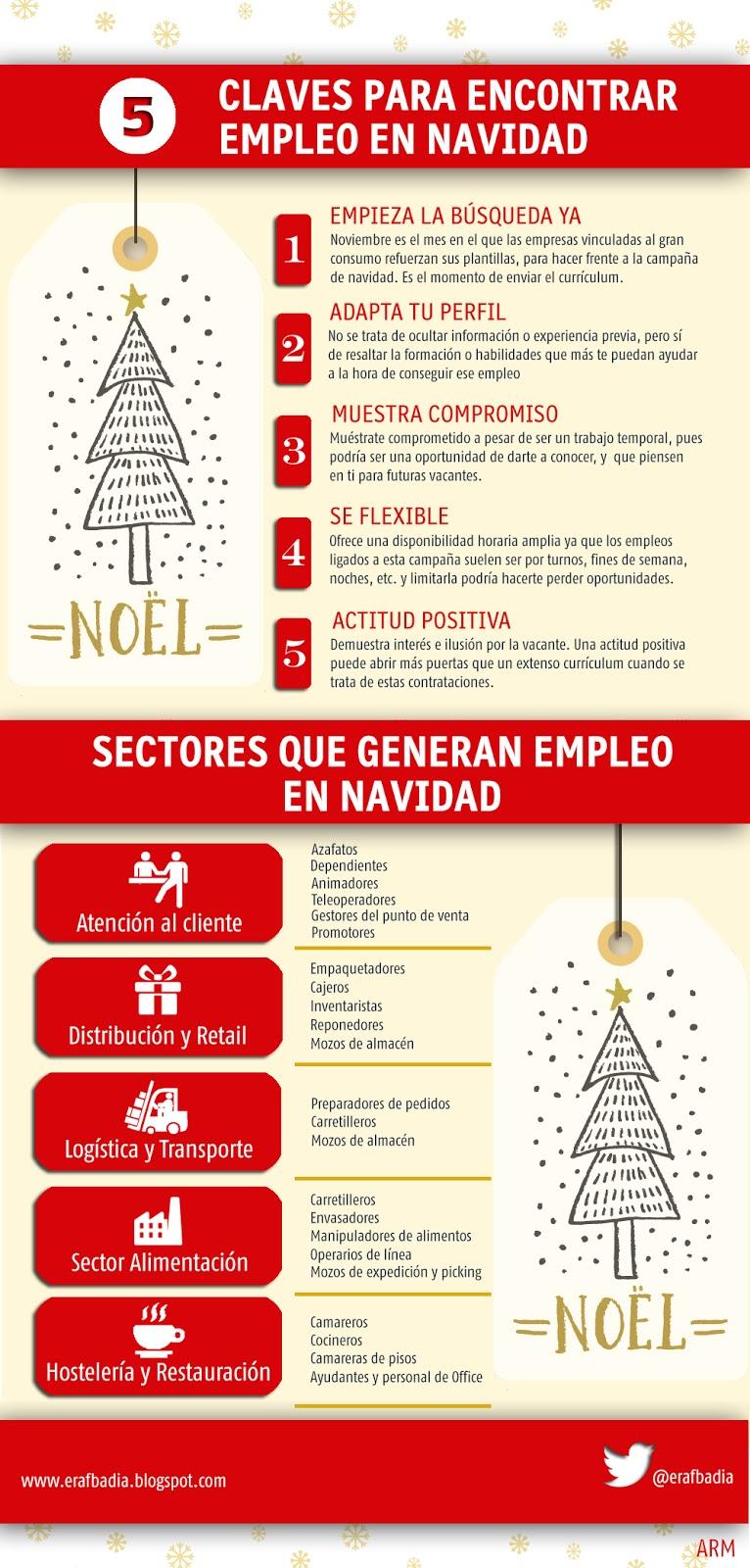infografia-empleo-campana-Navidad